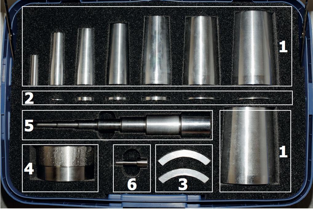 Servicebag3